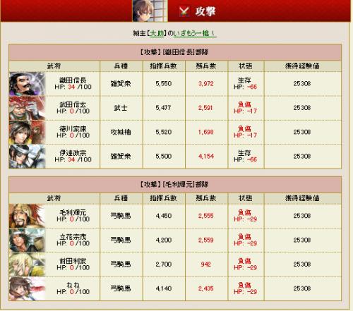 20160921兵構成