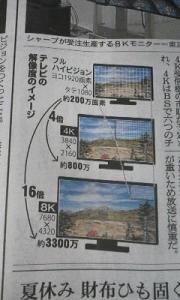 160728_8Kテレビ