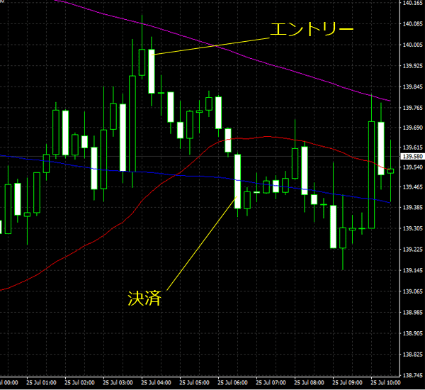 20160725gbpjpy01.png