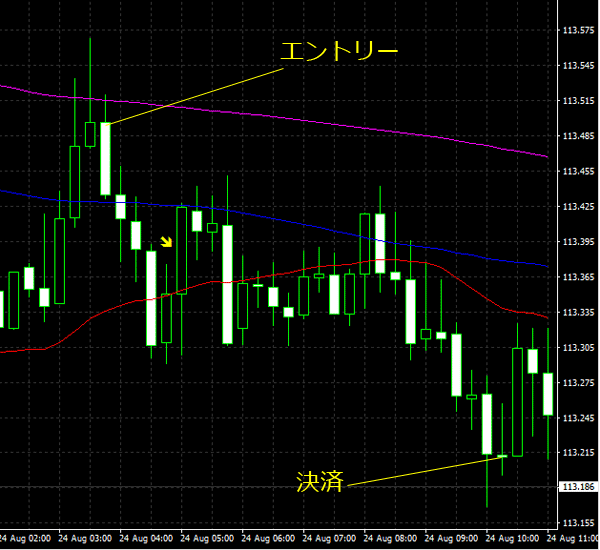 20160824eurjpy01.png
