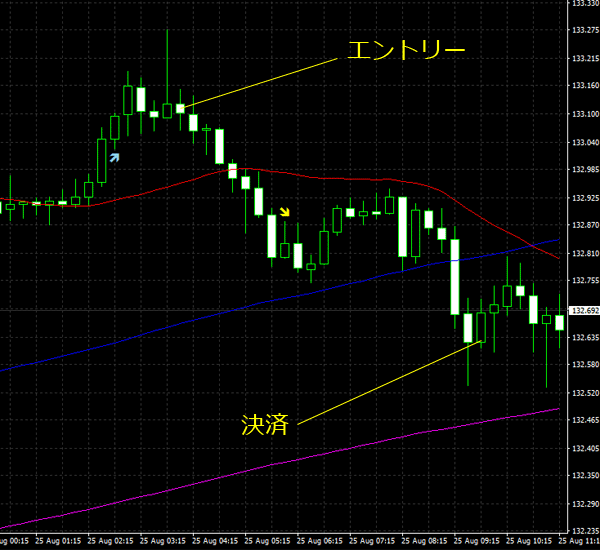 20160825gbpjpy01.png