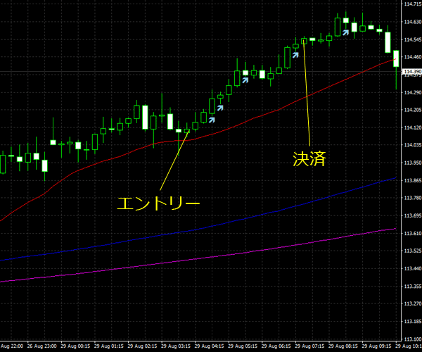20160829eurjpy01.png