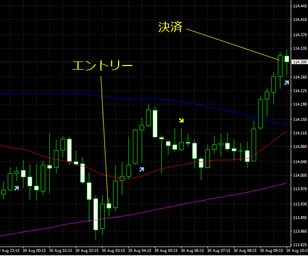 20160830eurjpy01.png