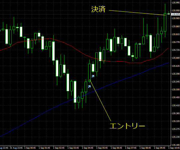 20160901gbpjpy01.png
