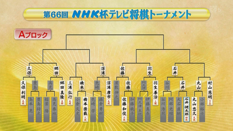 syogi-nhk-16102302.jpg