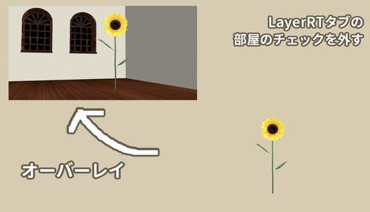 m4解説2