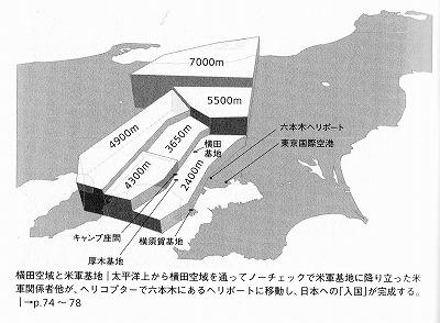 横浜ラプコン