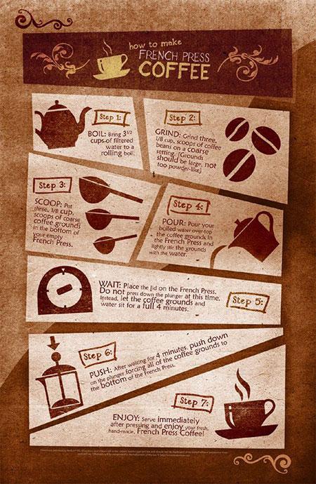 コーヒー広告