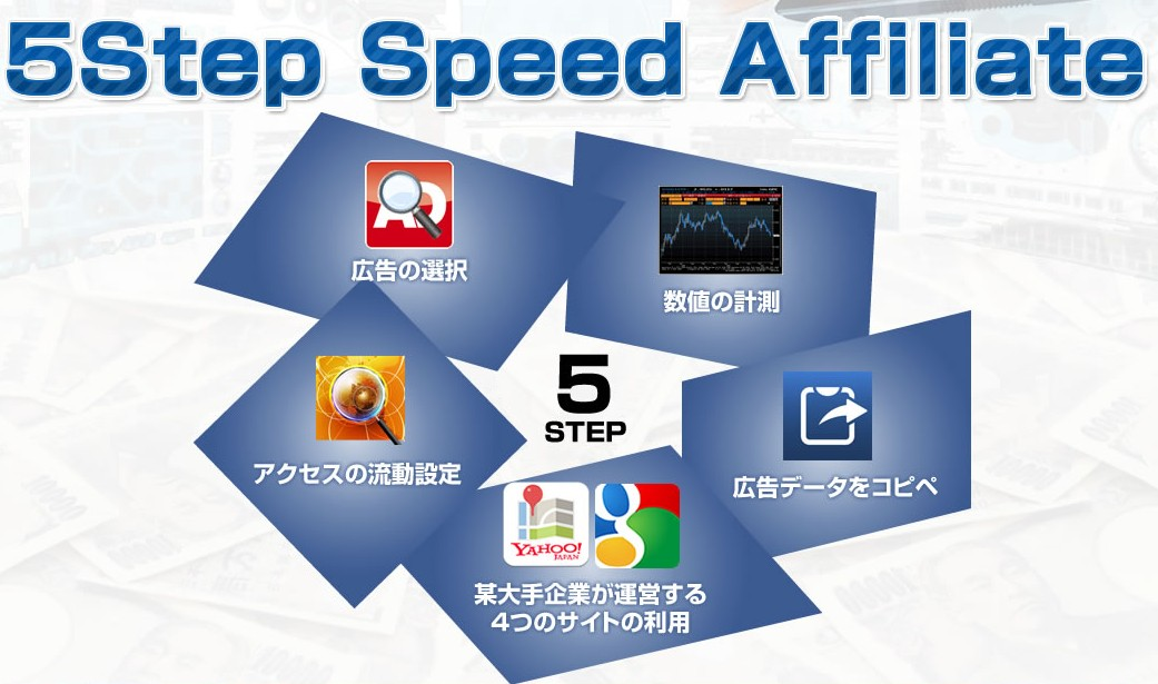 PPCアフィリエイトで稼ぐ方法 5step speed affiliete90日サポート
