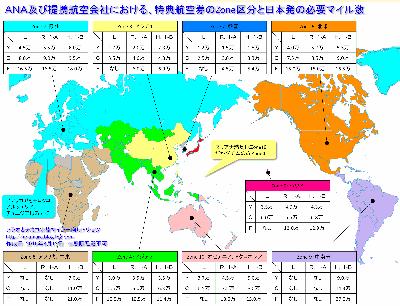 ANA及び提携航空会社における、特典航空券のゾーン(Zone)区分と日本発の必要マイル数」マップ(地図)
