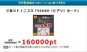 VIASOカード過去の高騰