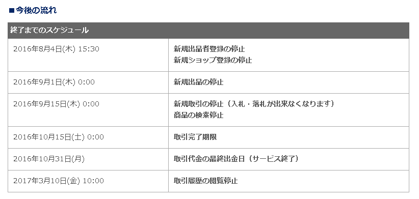 20160805_楽天オク中止3