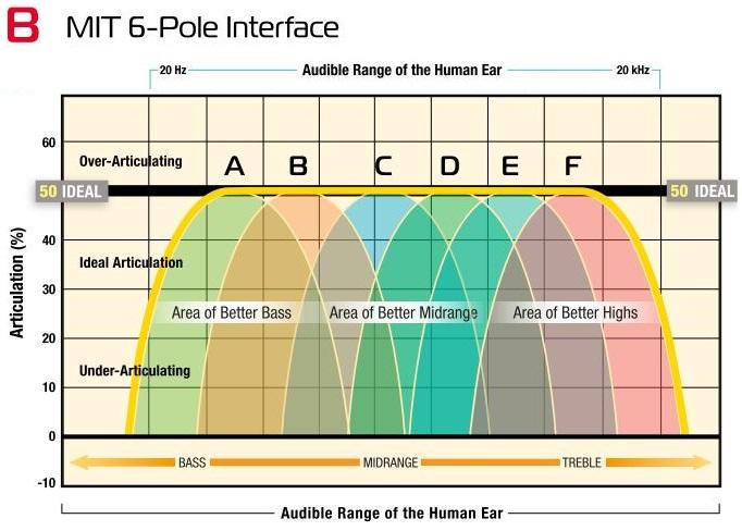 グラフB2