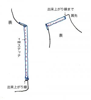 バイヤステープ