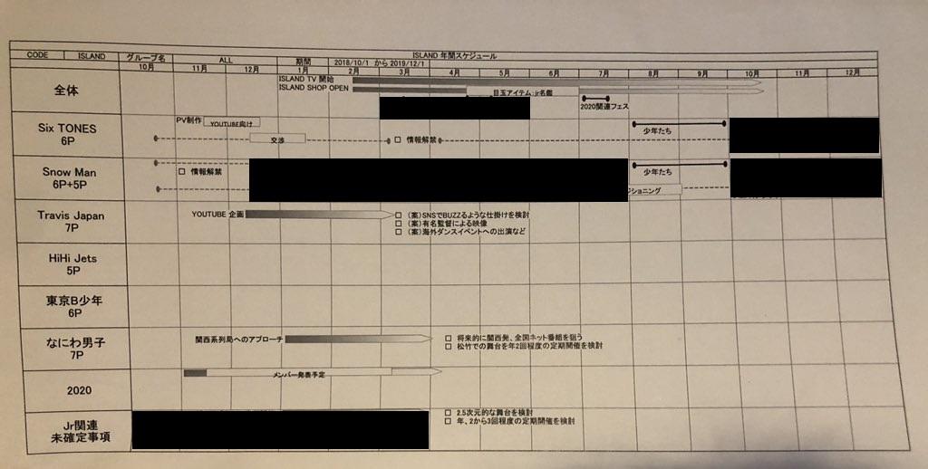 """タッキー新会社『ジャニーズ・アイランド』の内部資料が流出 新メディア""""ISLAND TV""""始動か?"""