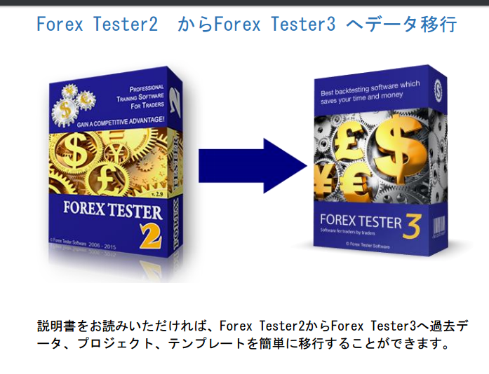 ForexTester3 アップデートの仕方