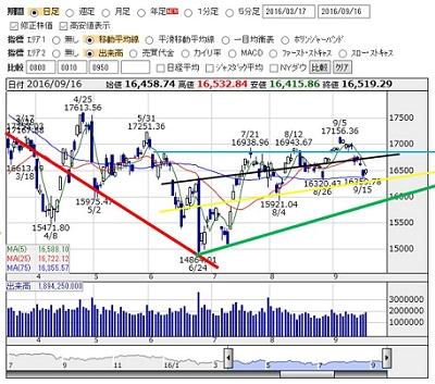 2016-9-16 nikkei