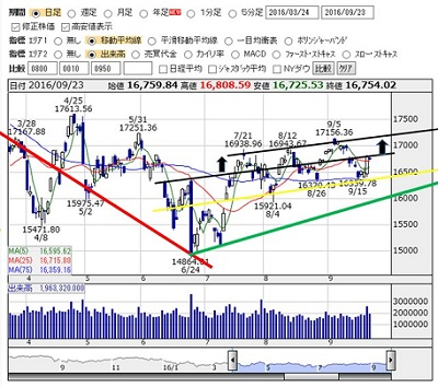 2016-9-23- nikkei