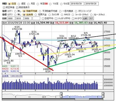 2016-9-28 nikkei