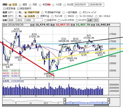 2016-9-30 nikkei