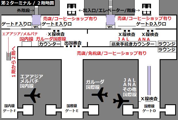 第2ターミナル2階は出発/出国