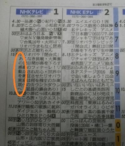 2016.9リオパラ閉会式3