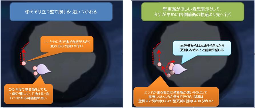 (ダークキング)開幕位置取りがダメなパターン紹介4