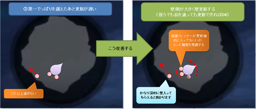 (ダークキング)開幕位置取りがダメなパターン紹介3