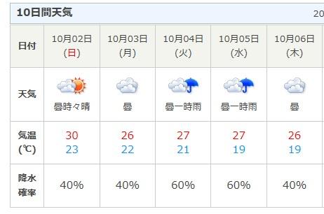 名古屋天気