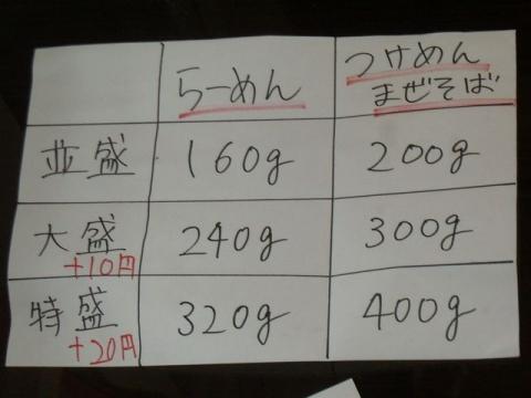 日の出製麺・H28・1 メニュー8