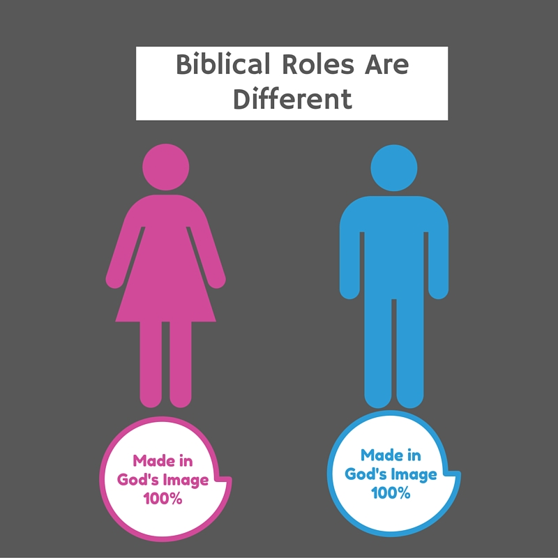 biblical-roles-of-men-and-women-.jpg
