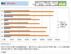 2010-2016-014開成