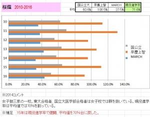 2010-2016-010桜蔭