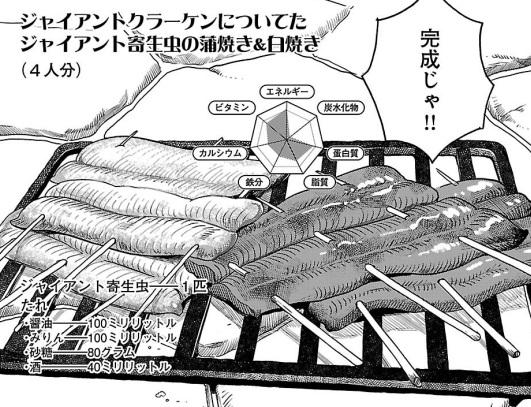 ダンジョン飯3-6