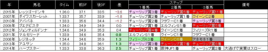 桜花賞03