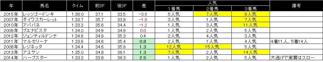 桜花賞04