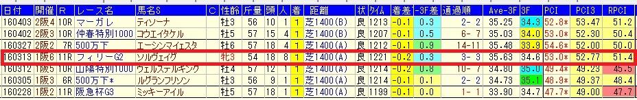 桜花賞05