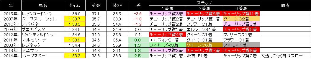桜花賞09