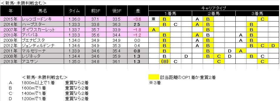 桜花賞010