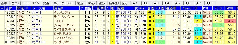 桜花賞06