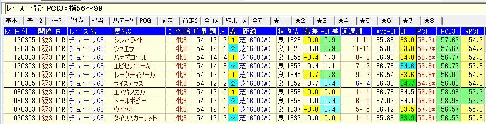 桜花賞011
