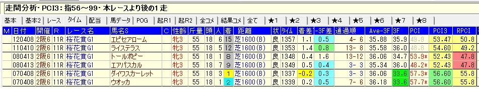 桜花賞012
