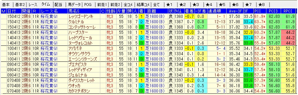 桜花賞013