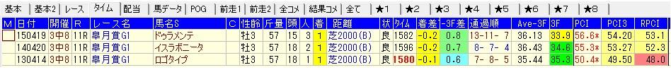 皐月賞01
