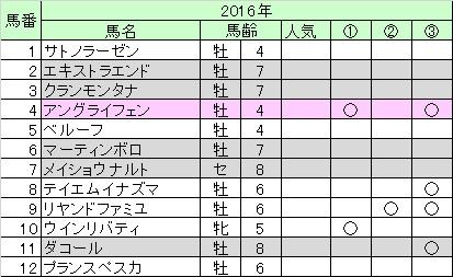 小倉記念02