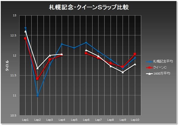 札幌記念02