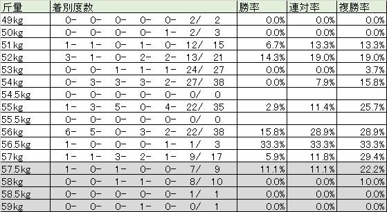 新潟記念01