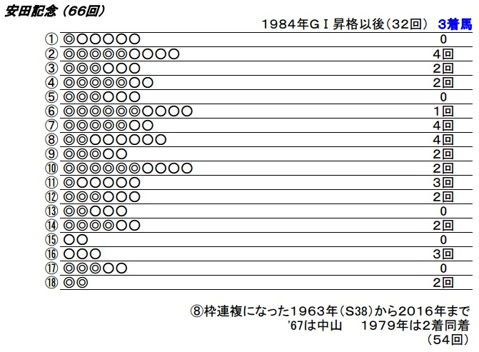 17_安田記念