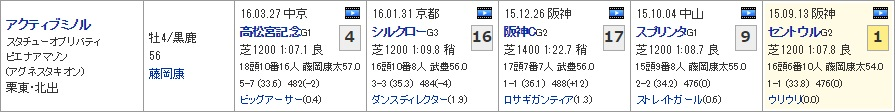 函館SS_01
