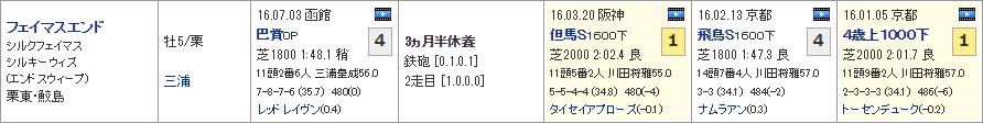 函館記念_01